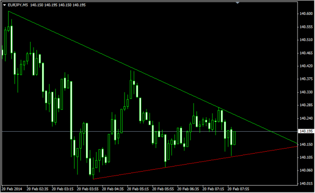 Trend_Line01