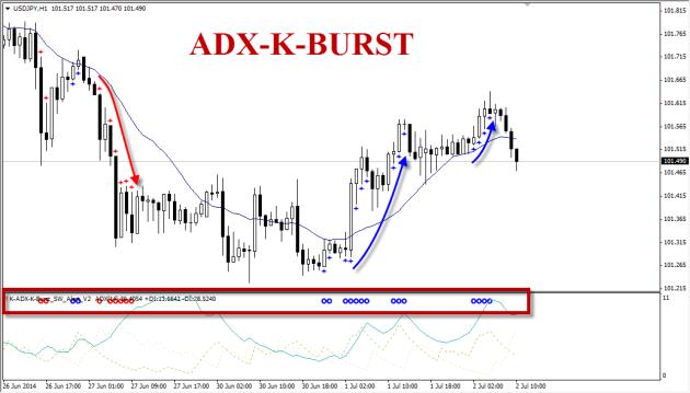 adx-b002aa