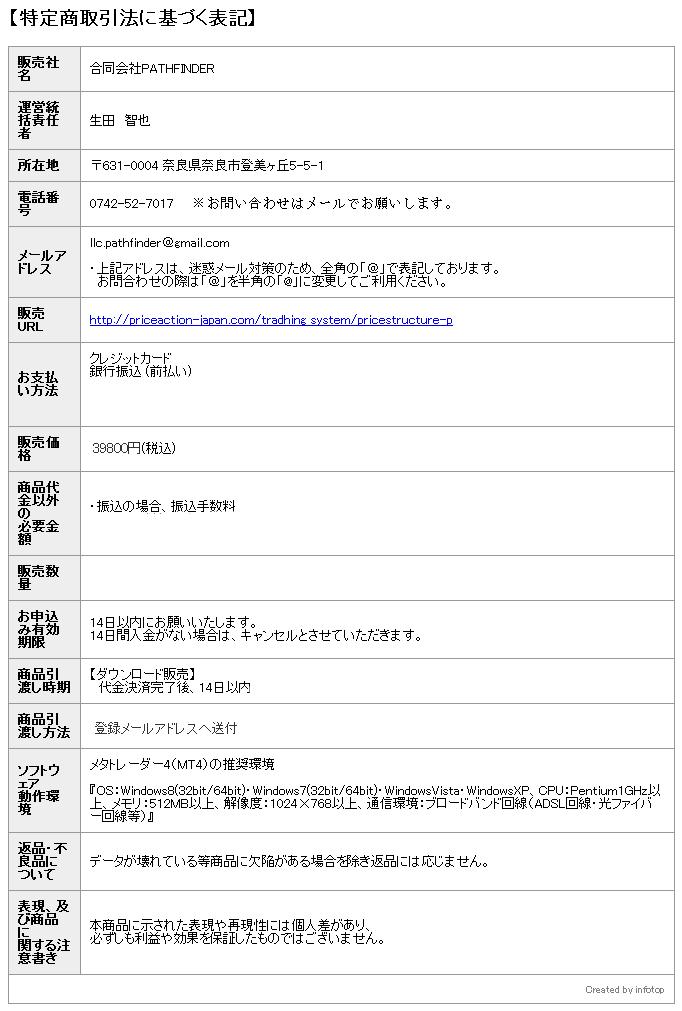 tokutei-p398
