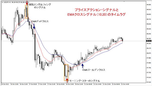 2014-06-29 18-04-04-priceaction