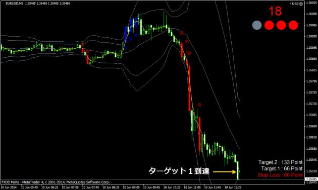 2014.06.10 18.55-target1
