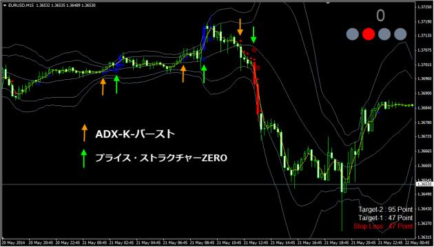 adx-psfx02