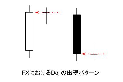 doji002