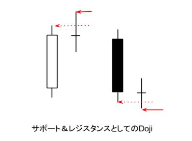 doji003