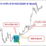 【マジックボックスFX2】+【ADX-K-Burst】
