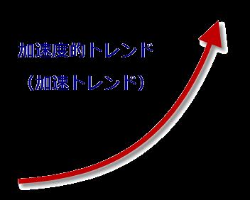 プライスアクションJAPAN_プライスストラクチャー