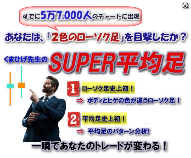 くまひげ流・SUPER平均足_FXの平均足