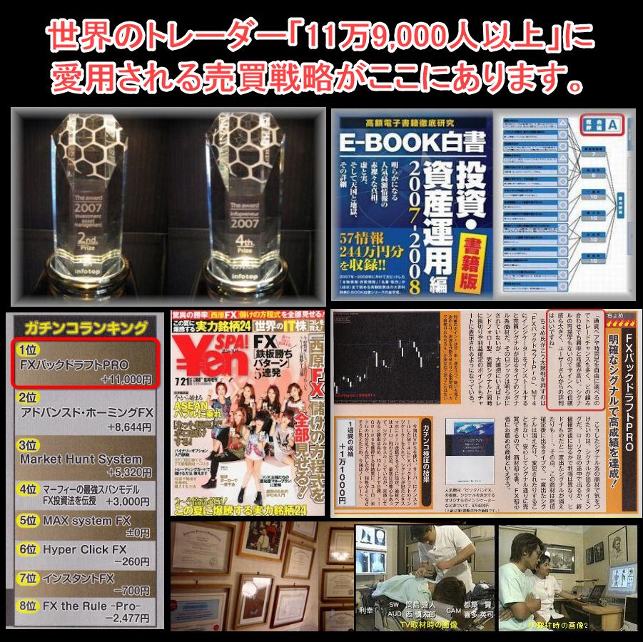 【くまひげ先生】のプライスアクショントレード戦略の各種受賞歴・ランキング・取材記事・評価・検証